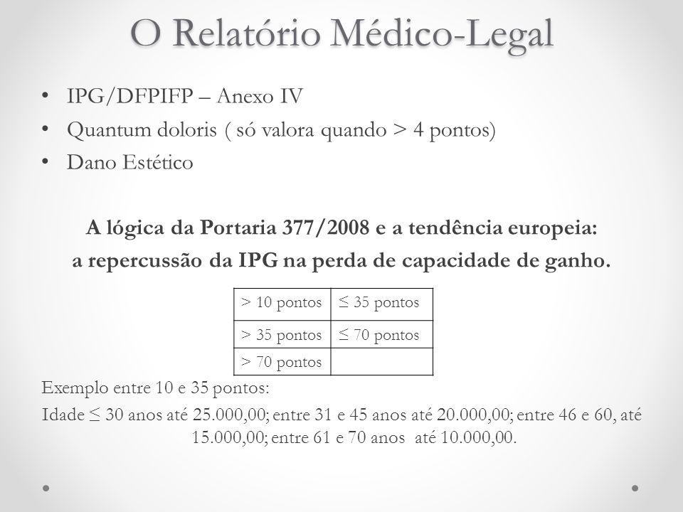 O Relatório Médico-Legal