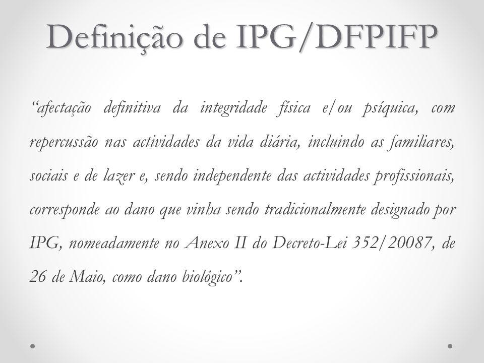 Definição de IPG/DFPIFP