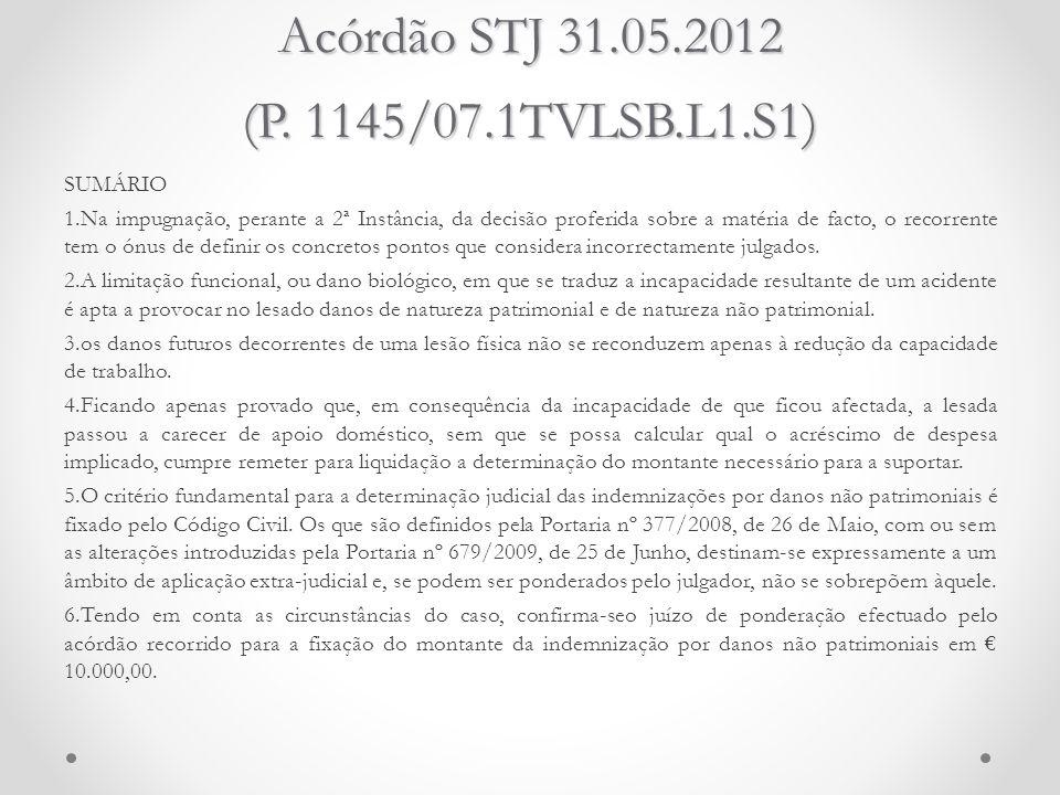 Acórdão STJ 31.05.2012 (P. 1145/07.1TVLSB.L1.S1)