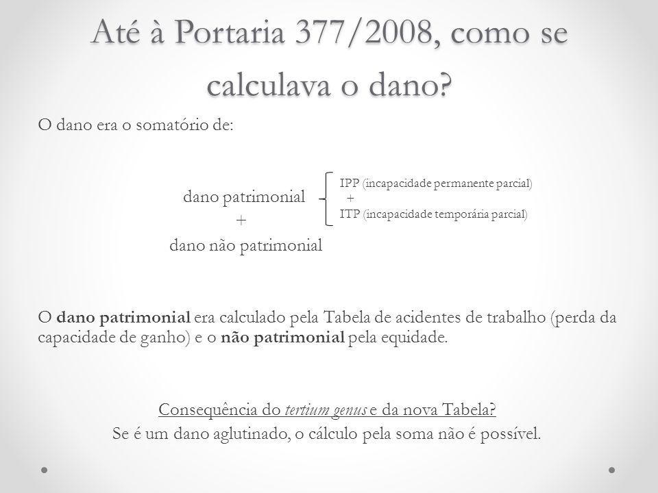 Até à Portaria 377/2008, como se calculava o dano