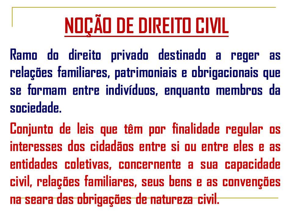 NOÇÃO DE DIREITO CIVIL
