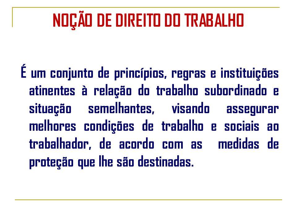 NOÇÃO DE DIREITO DO TRABALHO