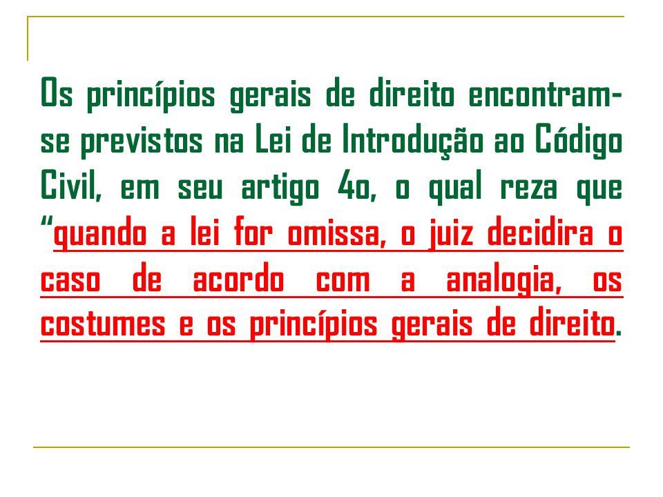 Os princípios gerais de direito encontram-se previstos na Lei de Introdução ao Código Civil, em seu artigo 4o, o qual reza que quando a lei for omissa, o juiz decidira o caso de acordo com a analogia, os costumes e os princípios gerais de direito.