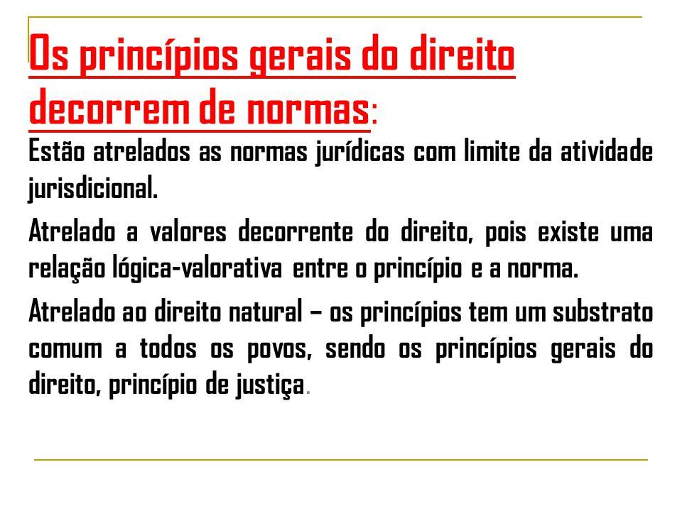 Os princípios gerais do direito decorrem de normas: