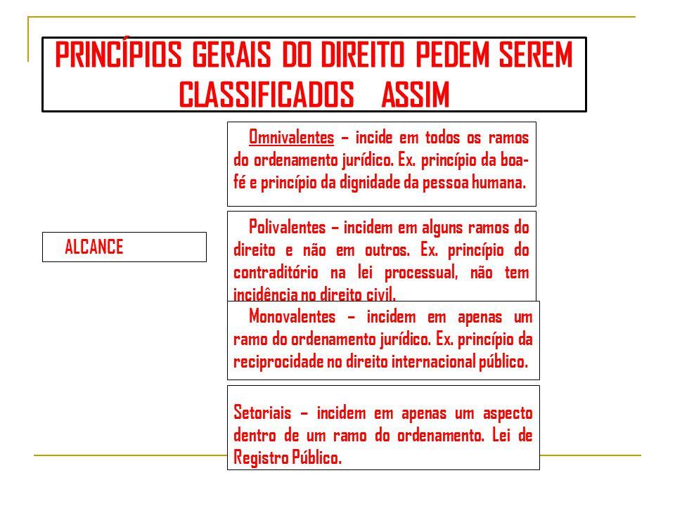 PRINCÍPIOS GERAIS DO DIREITO PEDEM SEREM CLASSIFICADOS ASSIM