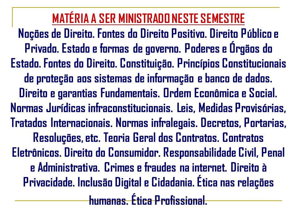 MATÉRIA A SER MINISTRADO NESTE SEMESTRE Noções de Direito