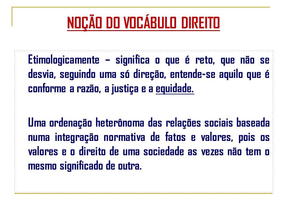 NOÇÃO DO VOCÁBULO DIREITO