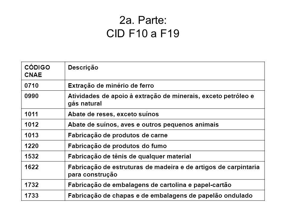 2a. Parte: CID F10 a F19 CÓDIGO CNAE Descrição 0710