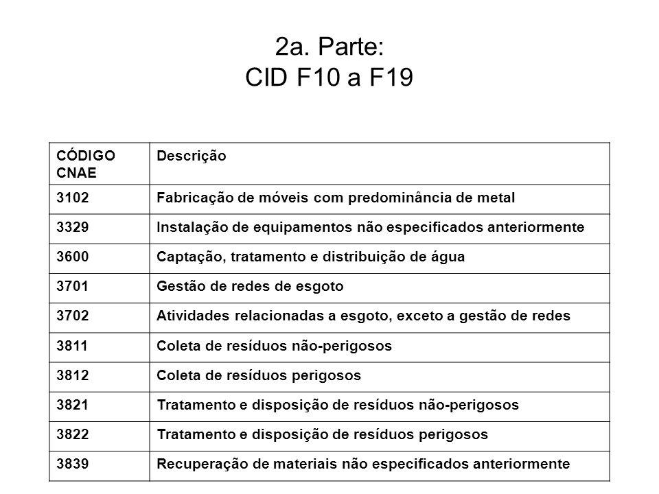 2a. Parte: CID F10 a F19 CÓDIGO CNAE Descrição 3102