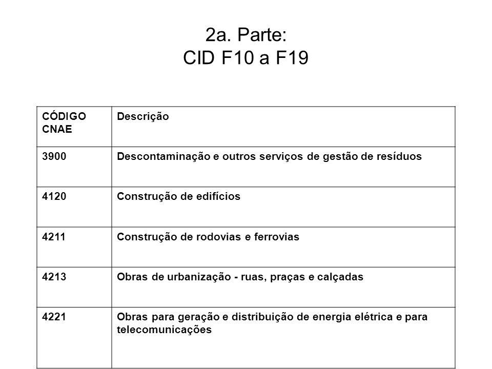 2a. Parte: CID F10 a F19 CÓDIGO CNAE Descrição 3900