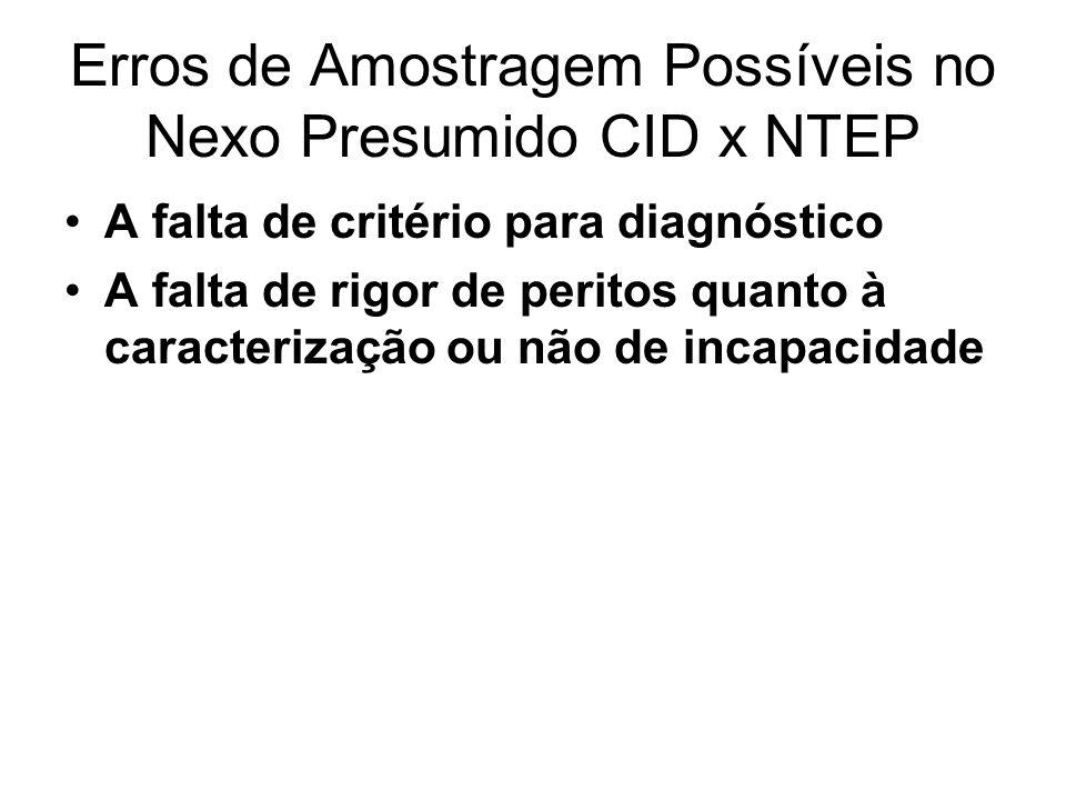 Erros de Amostragem Possíveis no Nexo Presumido CID x NTEP