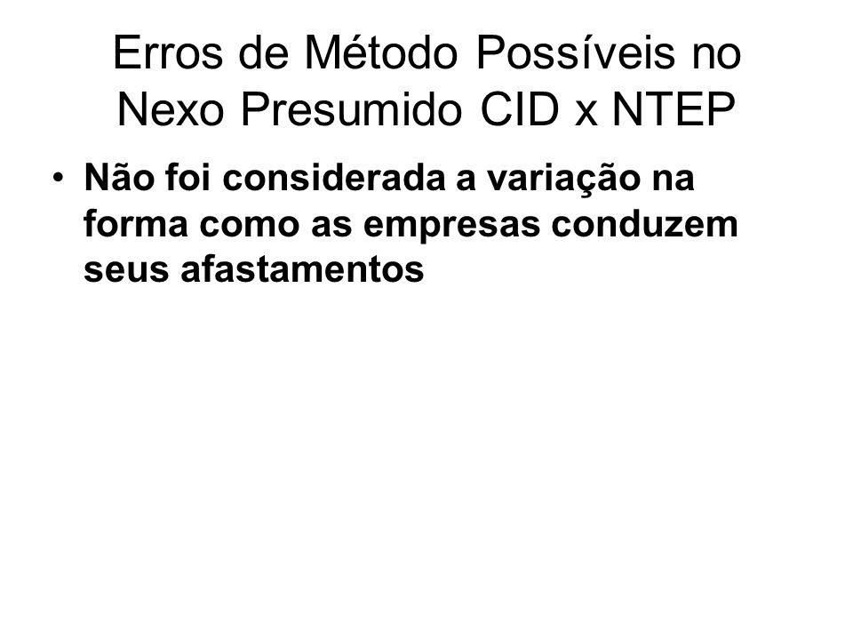 Erros de Método Possíveis no Nexo Presumido CID x NTEP