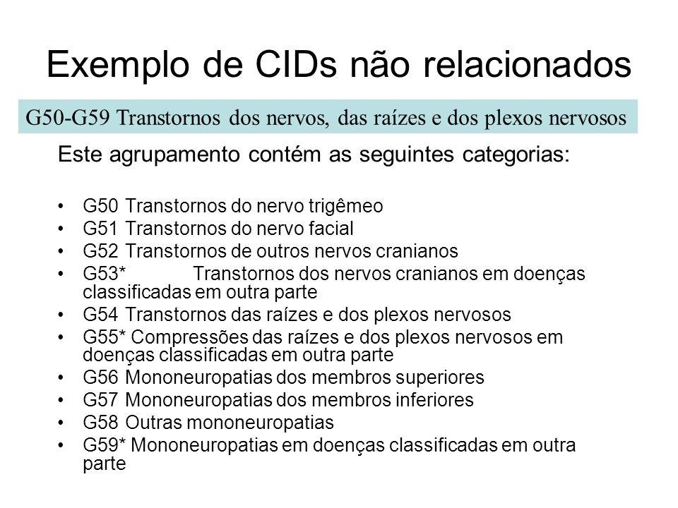 Exemplo de CIDs não relacionados