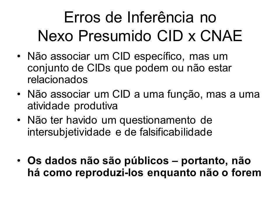 Erros de Inferência no Nexo Presumido CID x CNAE