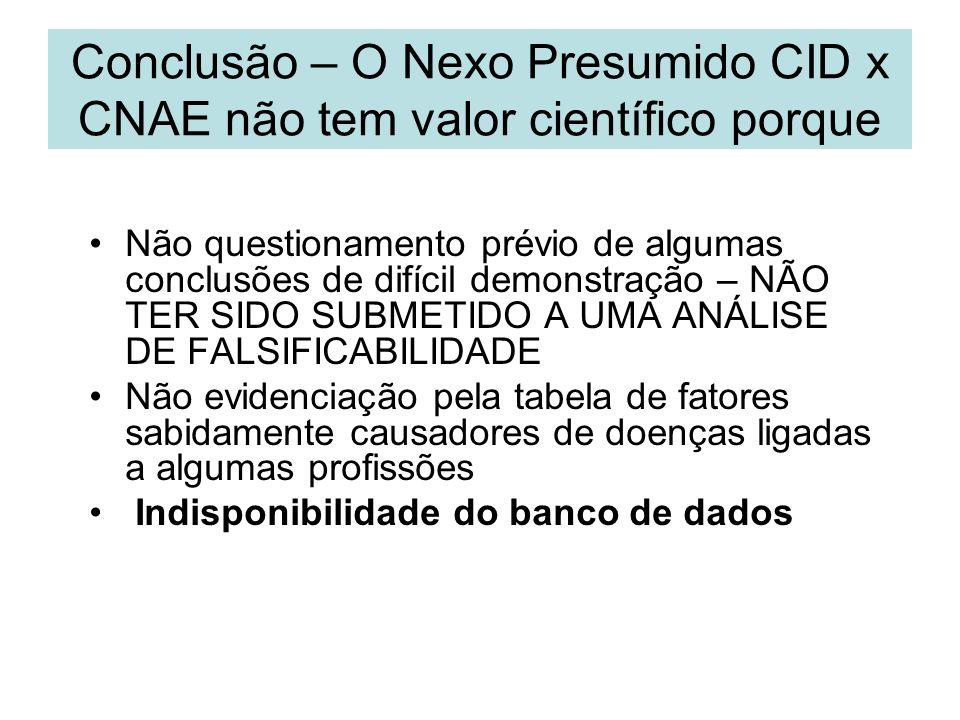 Conclusão – O Nexo Presumido CID x CNAE não tem valor científico porque