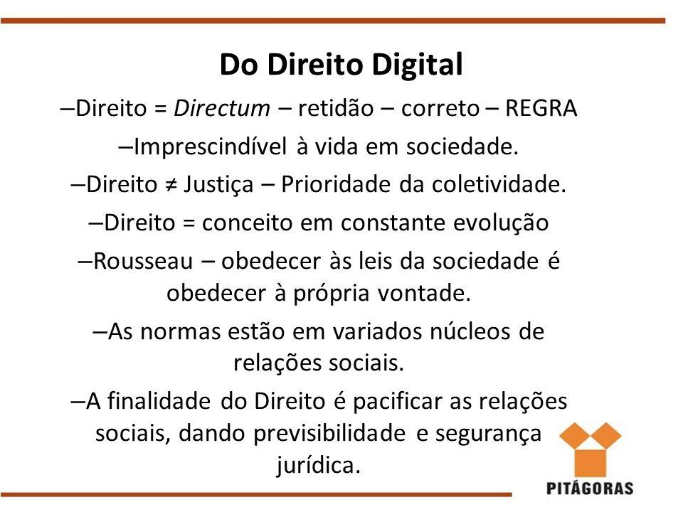 Do Direito Digital Direito = Directum – retidão – correto – REGRA