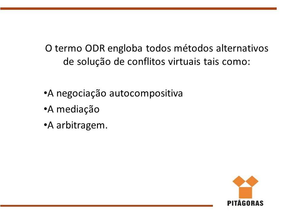 O termo ODR engloba todos métodos alternativos de solução de conflitos virtuais tais como: