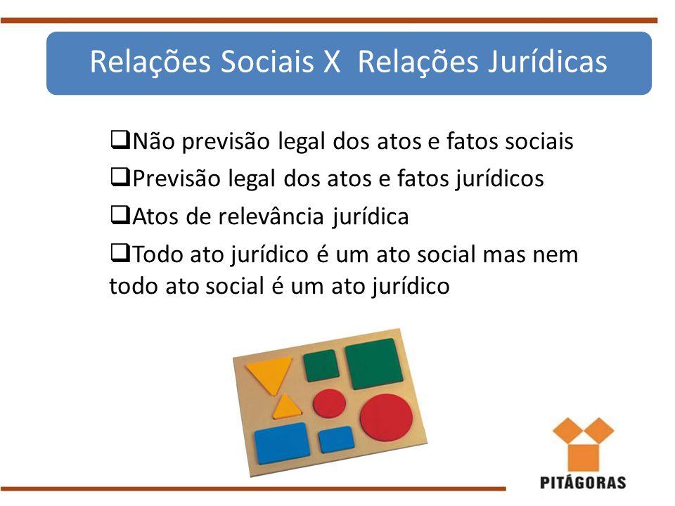 Relações Sociais X Relações Jurídicas