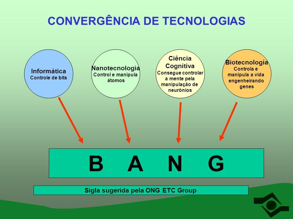 CONVERGÊNCIA DE TECNOLOGIAS Sigla sugerida pela ONG ETC Group