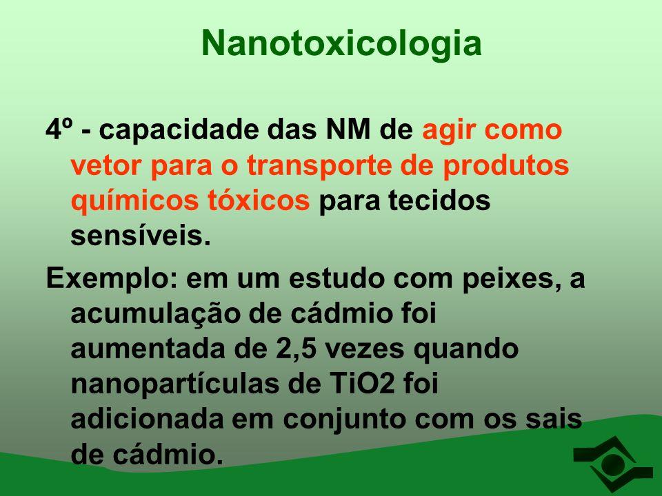 Nanotoxicologia 4º - capacidade das NM de agir como vetor para o transporte de produtos químicos tóxicos para tecidos sensíveis.
