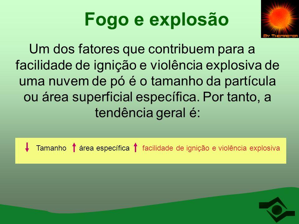 Fogo e explosão