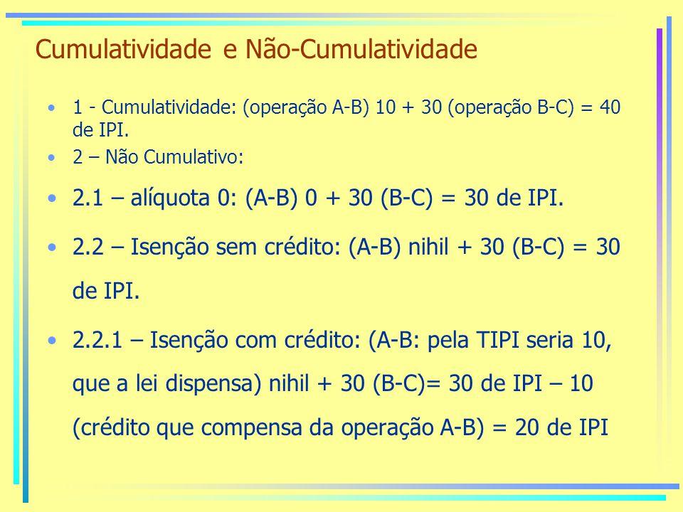 Cumulatividade e Não-Cumulatividade