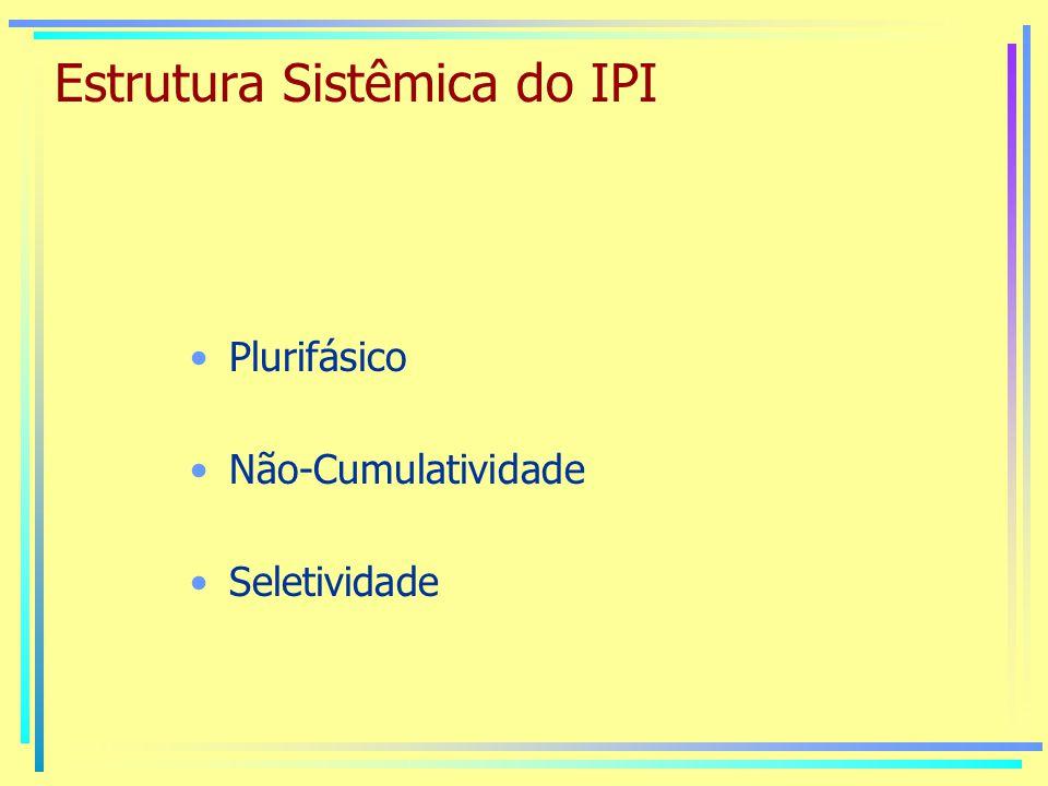 Estrutura Sistêmica do IPI