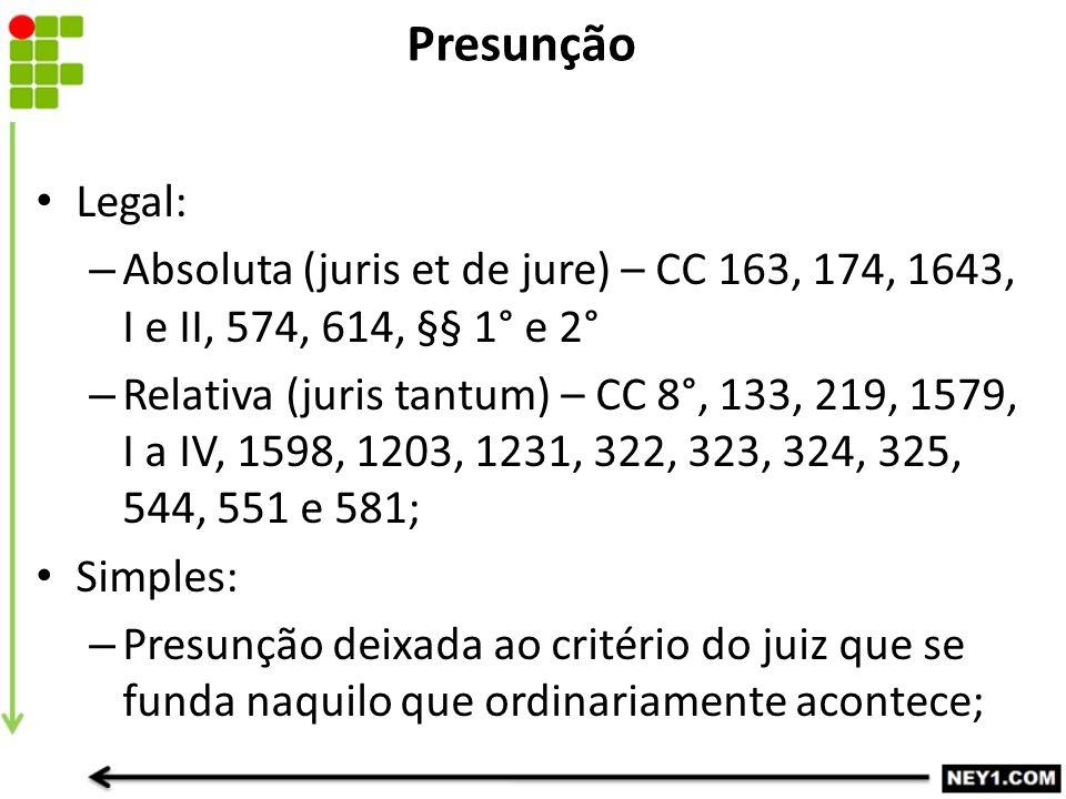 Presunção Legal: Absoluta (juris et de jure) – CC 163, 174, 1643, I e II, 574, 614, §§ 1° e 2°