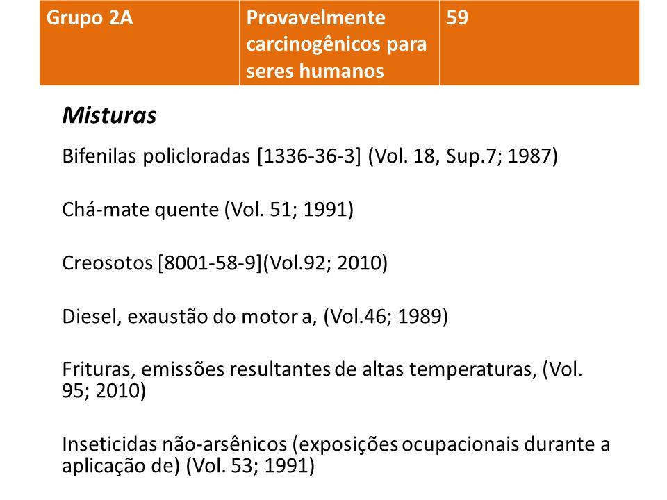 Misturas Grupo 2A Provavelmente carcinogênicos para seres humanos 59