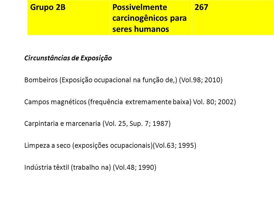 Possivelmente carcinogênicos para seres humanos 267