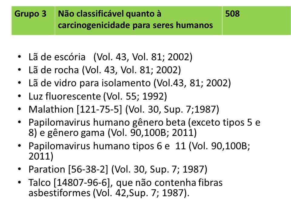 Lã de escória (Vol. 43, Vol. 81; 2002)