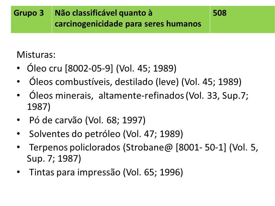 Óleos combustíveis, destilado (leve) (Vol. 45; 1989)
