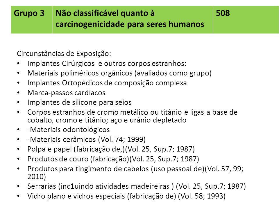 Não classificável quanto à carcinogenicidade para seres humanos 508