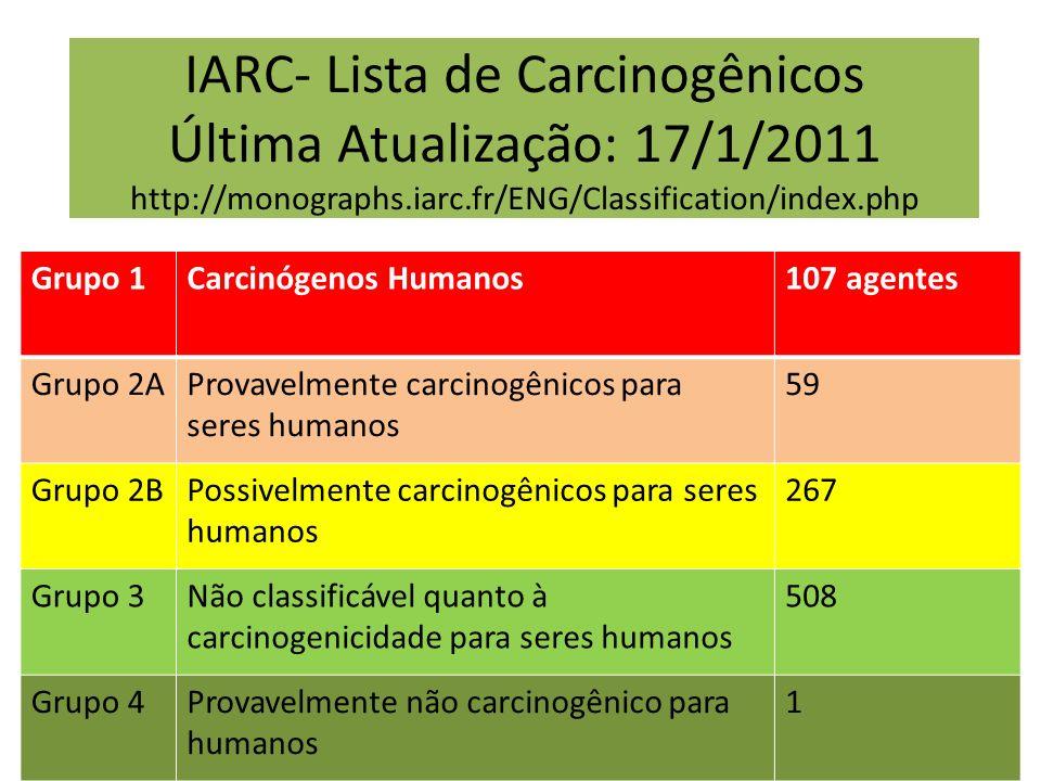 IARC- Lista de Carcinogênicos Última Atualização: 17/1/2011 http://monographs.iarc.fr/ENG/Classification/index.php