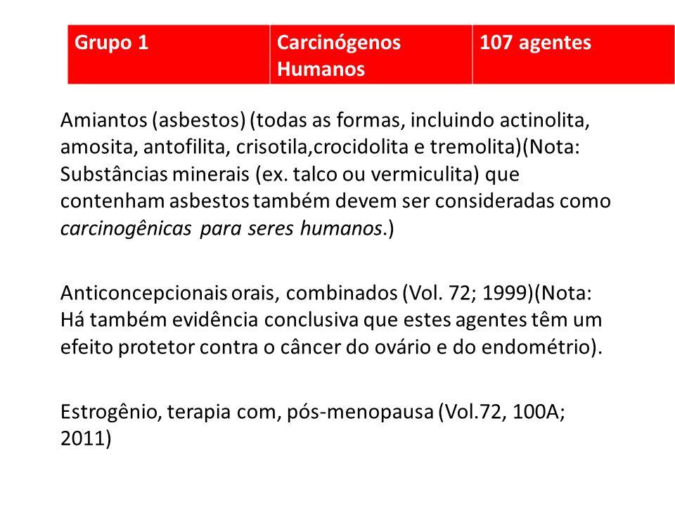 Grupo 1 Carcinógenos Humanos. 107 agentes.