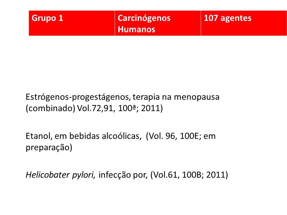 Grupo 1 Carcinógenos Humanos. 107 agentes. Estrógenos-progestágenos, terapia na menopausa (combinado) Vol.72,91, 100ª; 2011)