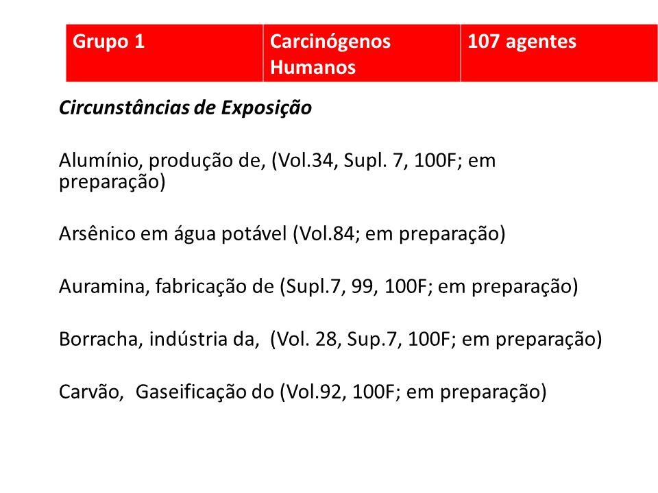 Grupo 1 Carcinógenos Humanos. 107 agentes. Circunstâncias de Exposição. Alumínio, produção de, (Vol.34, Supl. 7, 100F; em preparação)