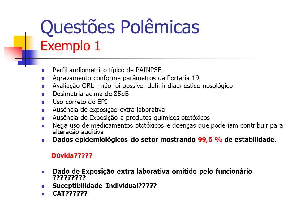 Questões Polêmicas Exemplo 1