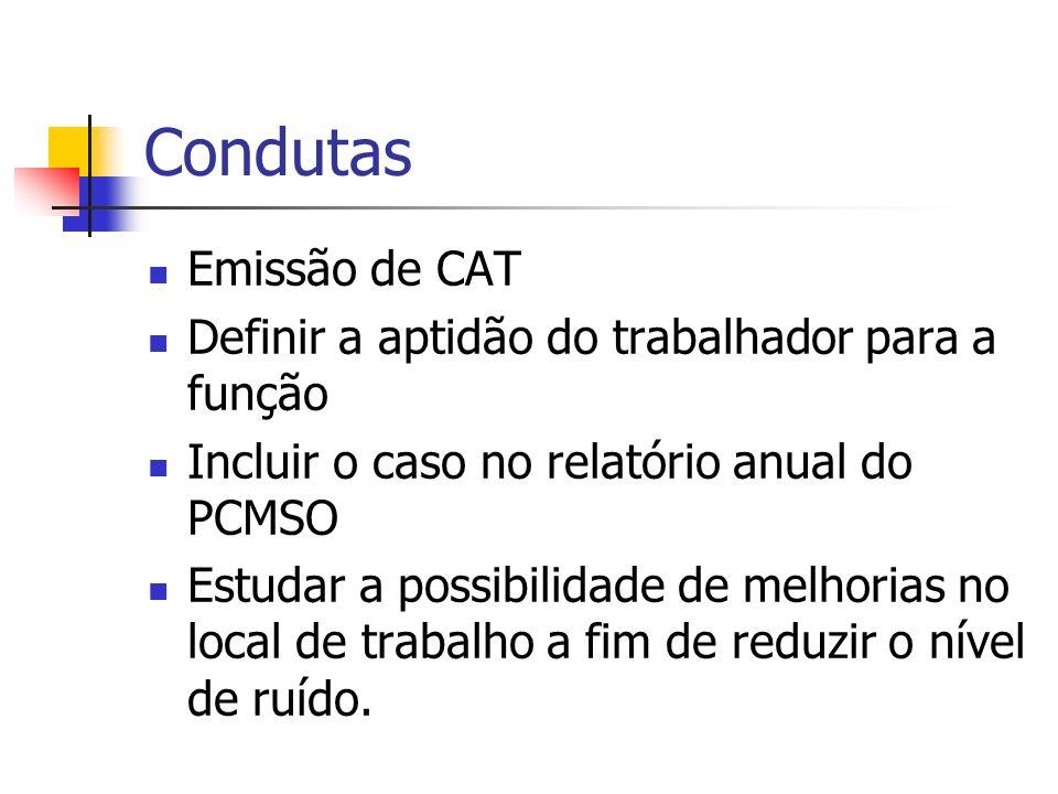 Condutas Emissão de CAT Definir a aptidão do trabalhador para a função
