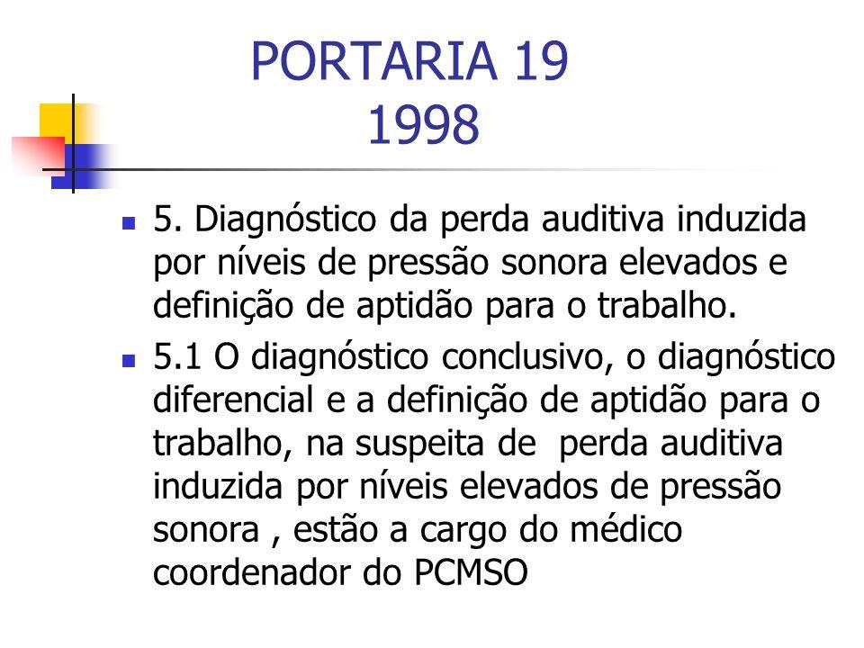 PORTARIA 19 1998