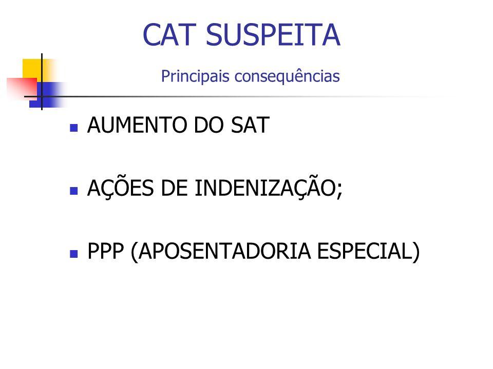 CAT SUSPEITA Principais consequências