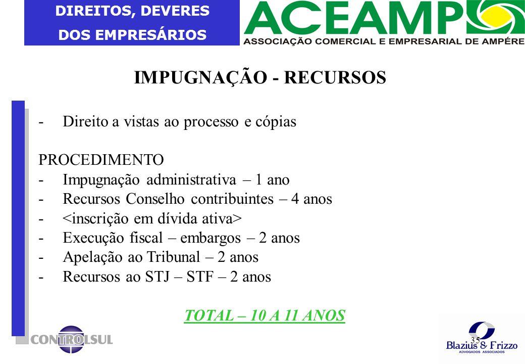 IMPUGNAÇÃO - RECURSOS Direito a vistas ao processo e cópias