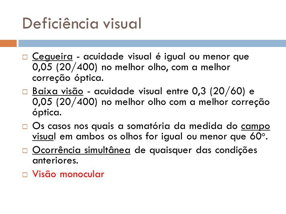Deficiência visual Cegueira - acuidade visual é igual ou menor que 0,05 (20/400) no melhor olho, com a melhor correção óptica.