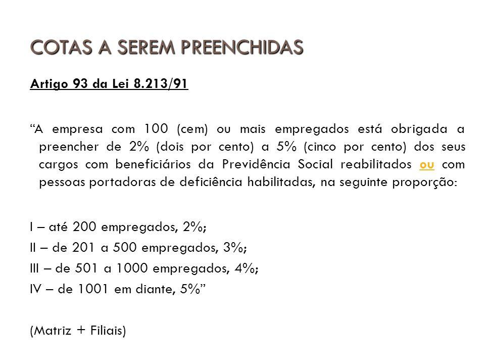 COTAS A SEREM PREENCHIDAS