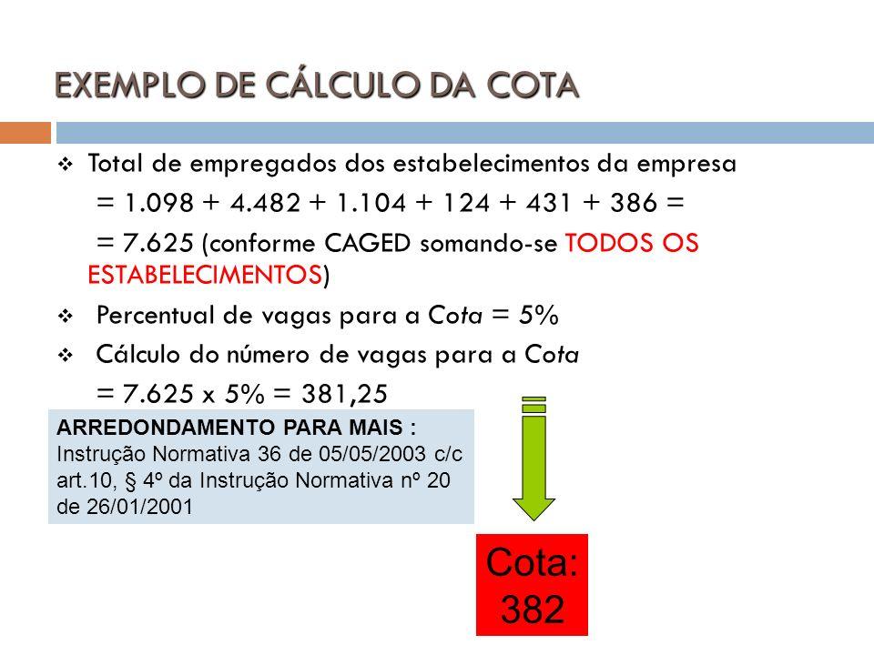 EXEMPLO DE CÁLCULO DA COTA