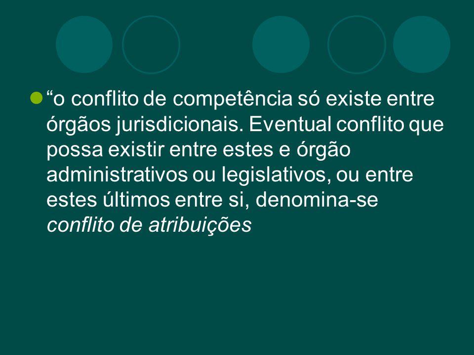 o conflito de competência só existe entre órgãos jurisdicionais