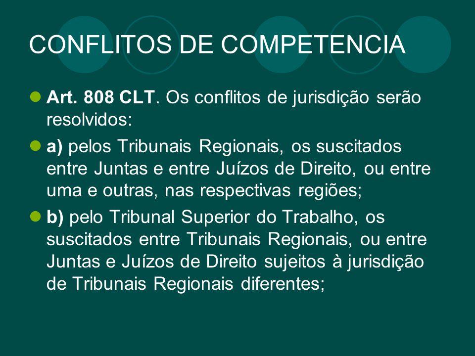 CONFLITOS DE COMPETENCIA