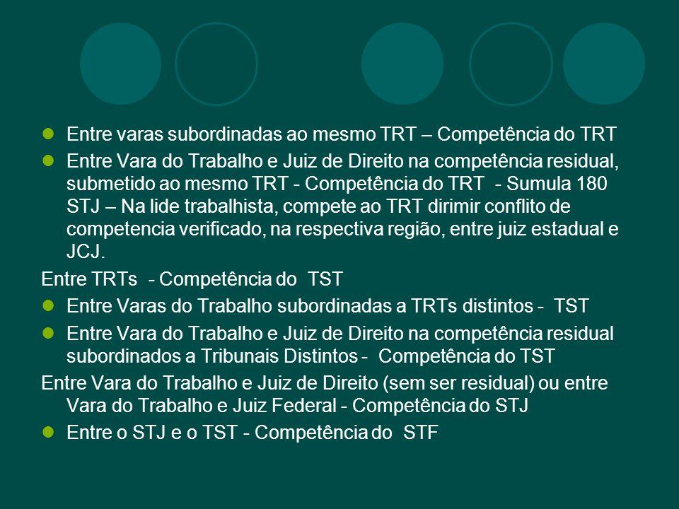 Entre varas subordinadas ao mesmo TRT – Competência do TRT
