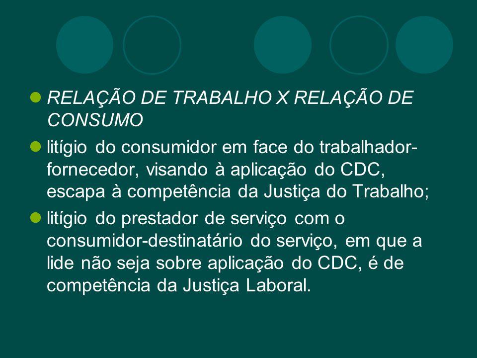RELAÇÃO DE TRABALHO X RELAÇÃO DE CONSUMO