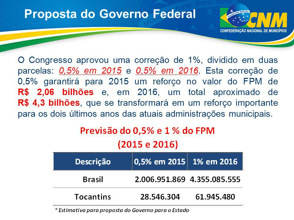 Proposta do Governo Federal